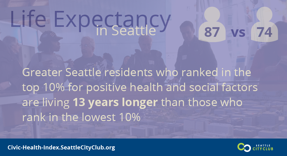 , 2017 Greater Seattle Civic Health Index