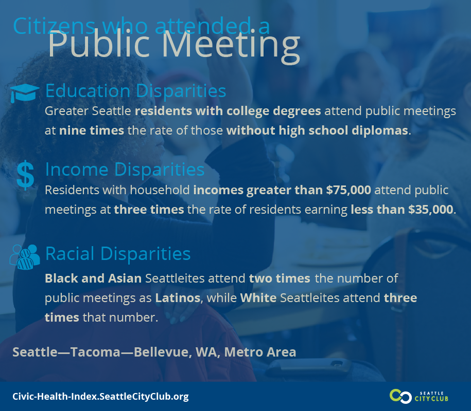 Public Meeting Attendance, 2017 Greater Seattle Civic Health Index
